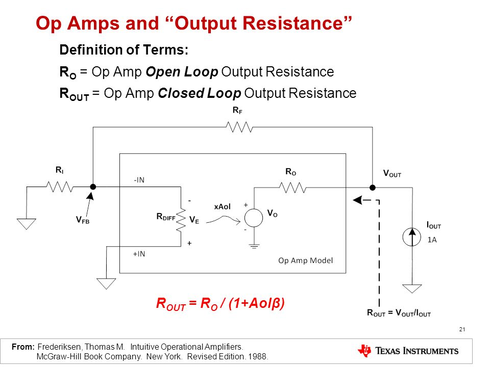 Op Amps and Output Resistance