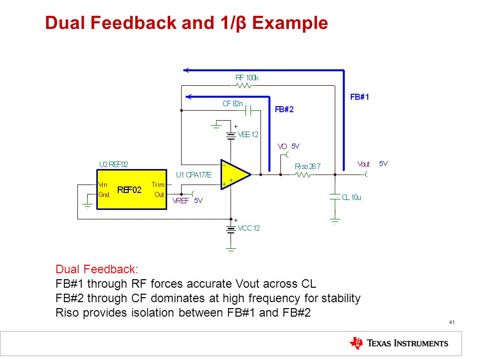 Dual Feedback and 1/β Example