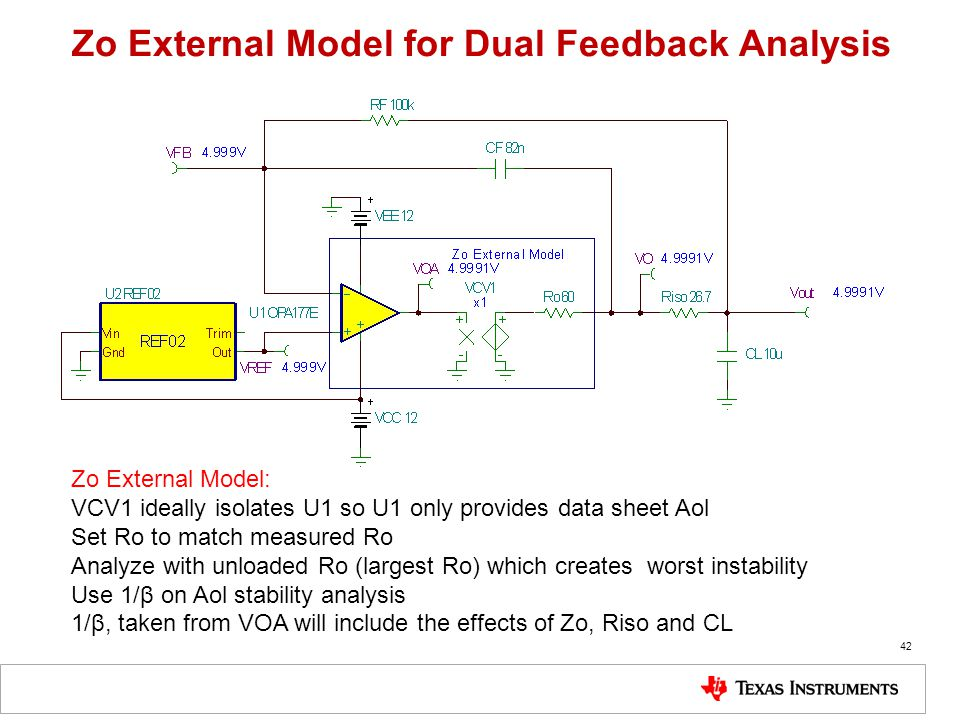 Zo External Model for Dual Feedback Analysis