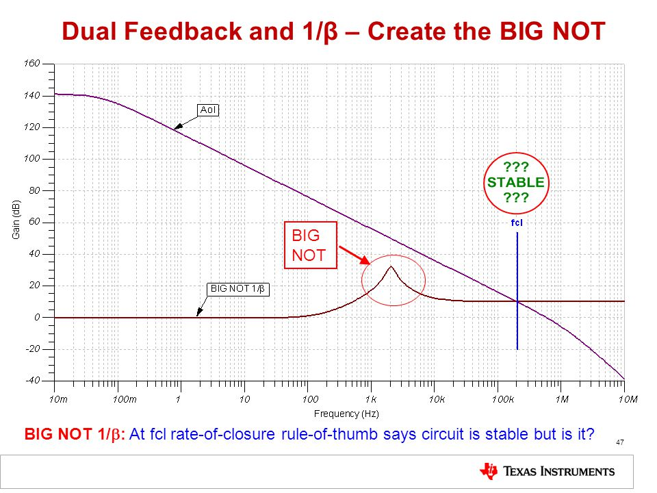Dual Feedback and 1/β – Create the BIG NOT