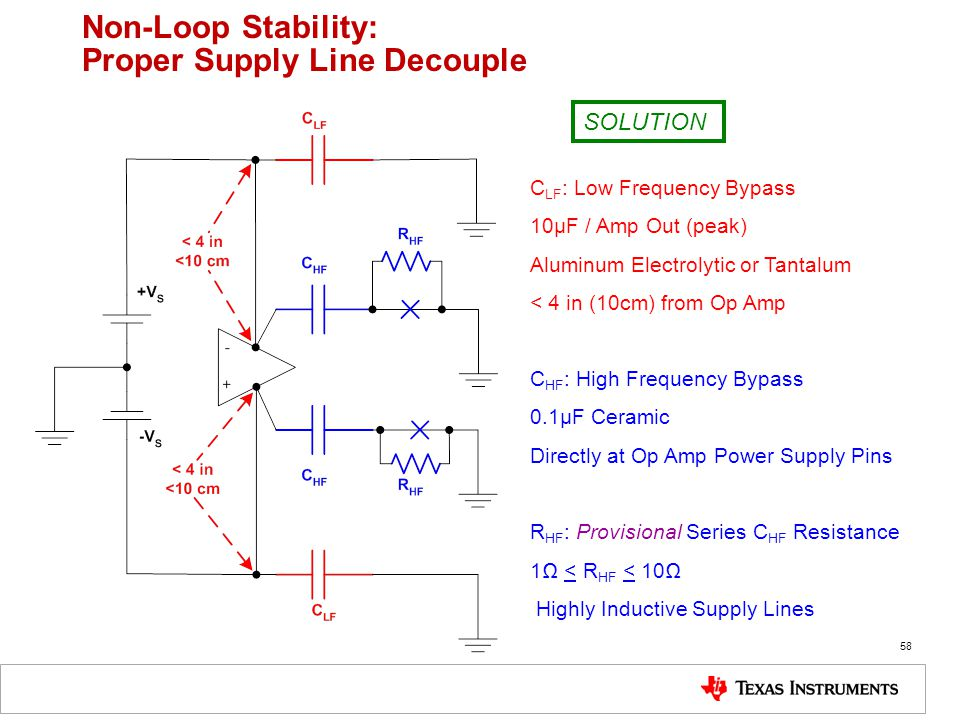 Non-Loop Stability: Proper Supply Line Decouple