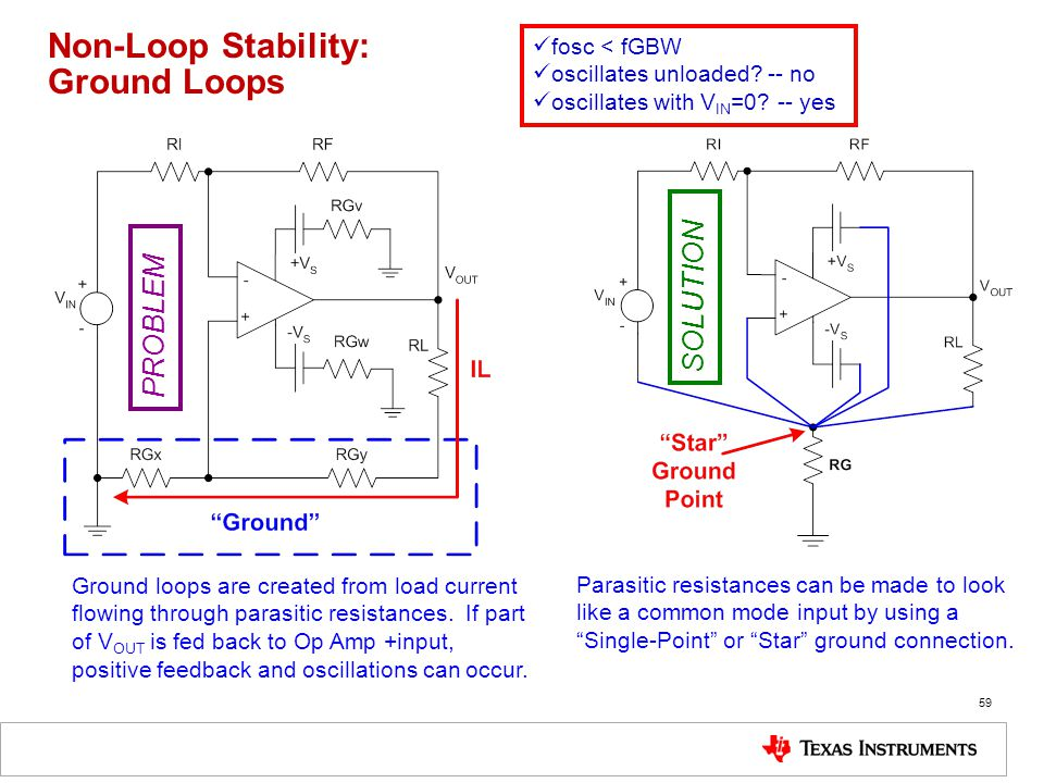 Non-Loop Stability: Ground Loops