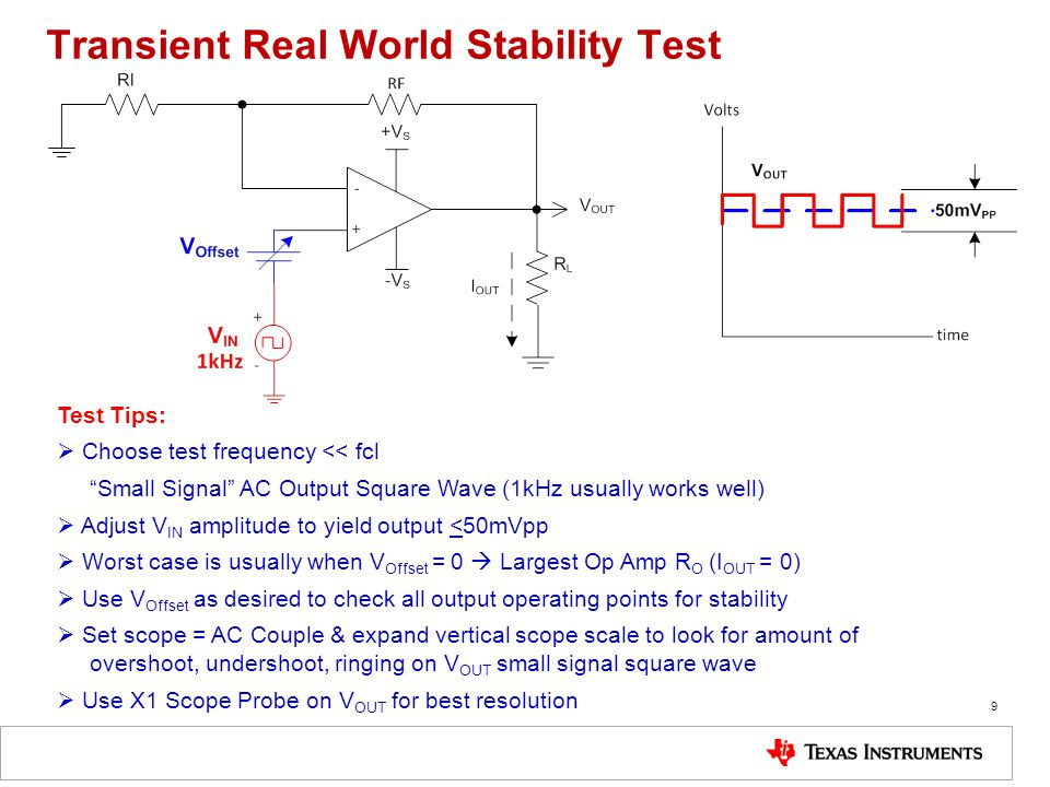 Transient Real World Stability Test