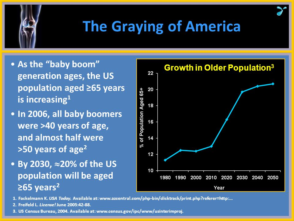 Growth in Older Population3