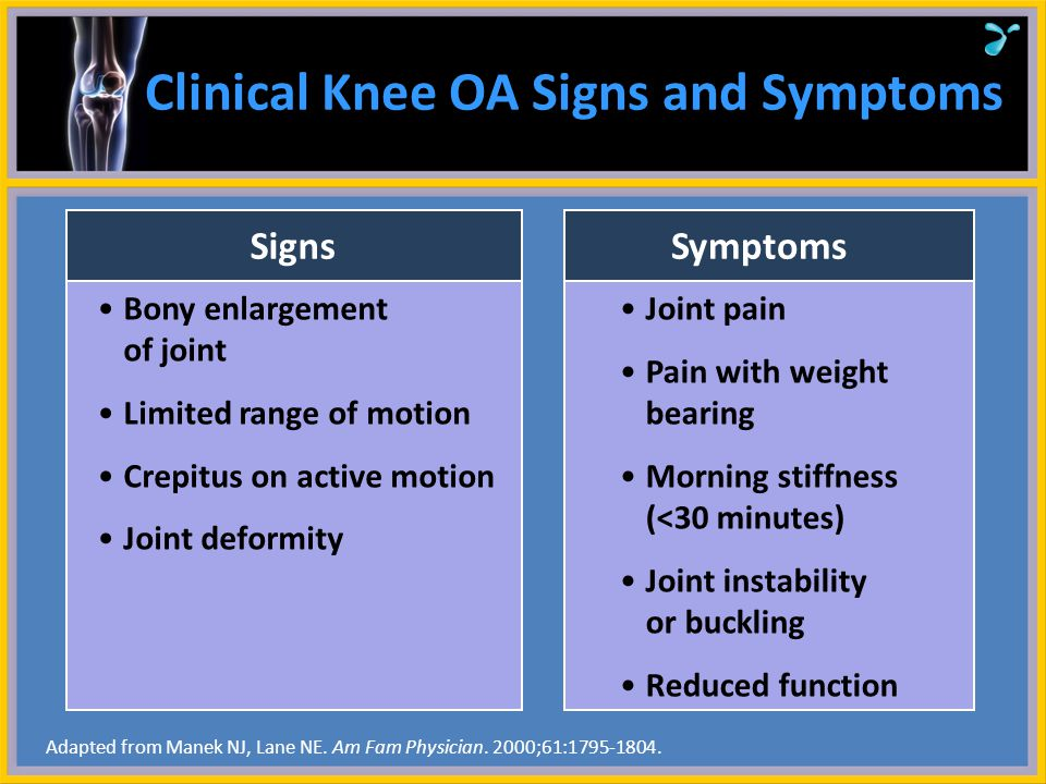 Clinical Knee OA Signs and Symptoms