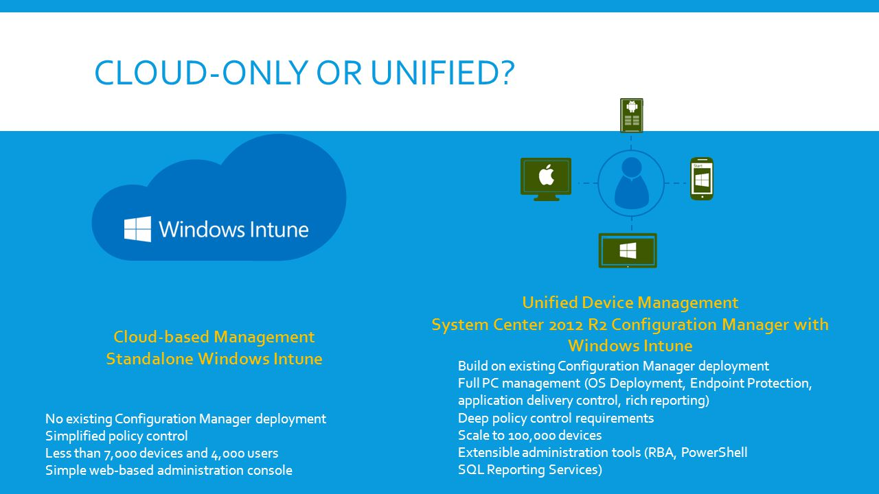 Cloud-only or Unified Unified Device Management