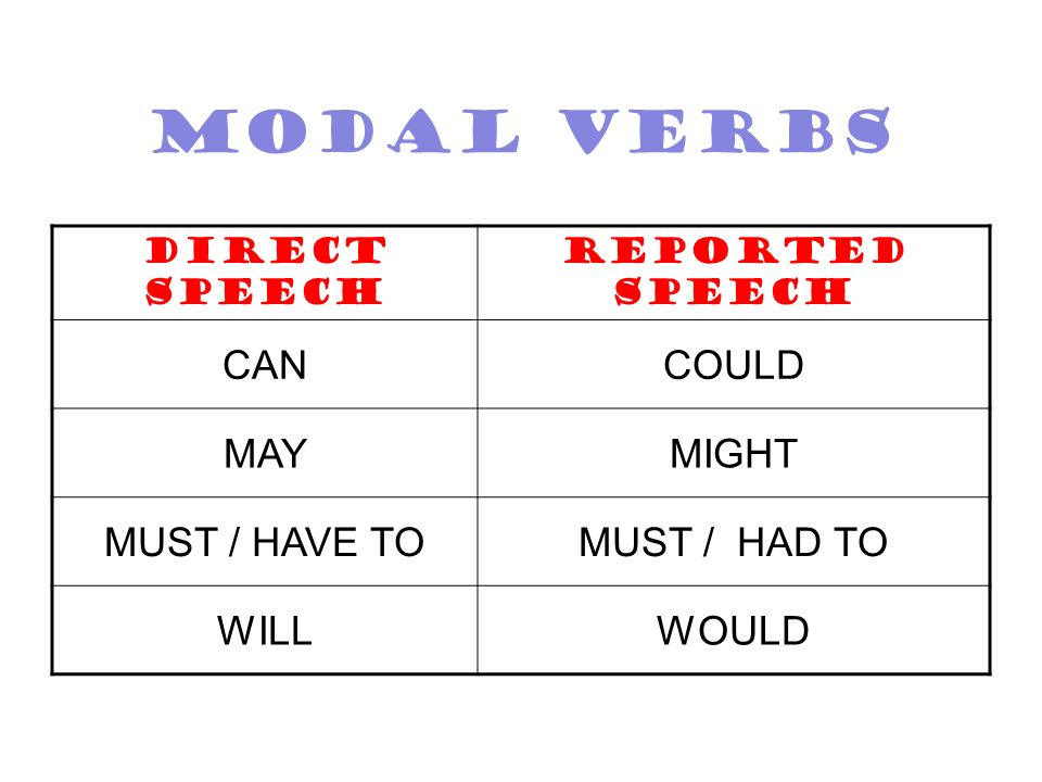 MODAL VERBS CAN COULD MAY MIGHT MUST / HAVE TO MUST / HAD TO WILL