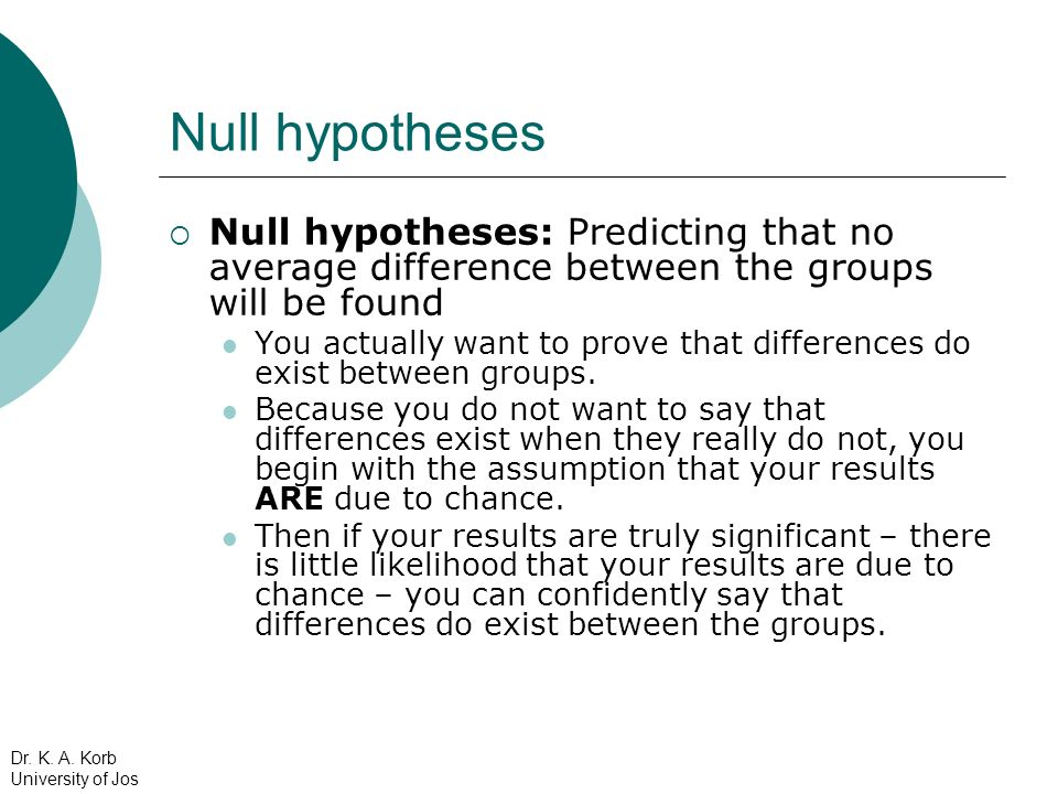 Null hypotheses Null hypotheses: Predicting that no average difference between the groups will be found.