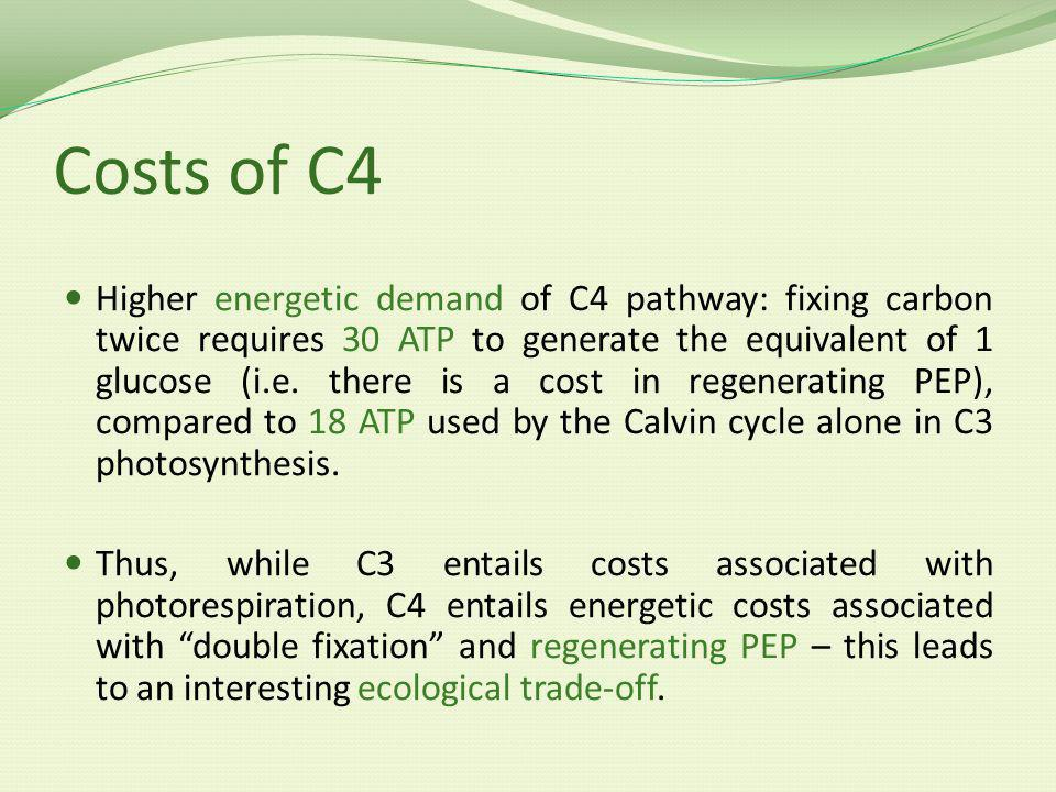 Costs of C4