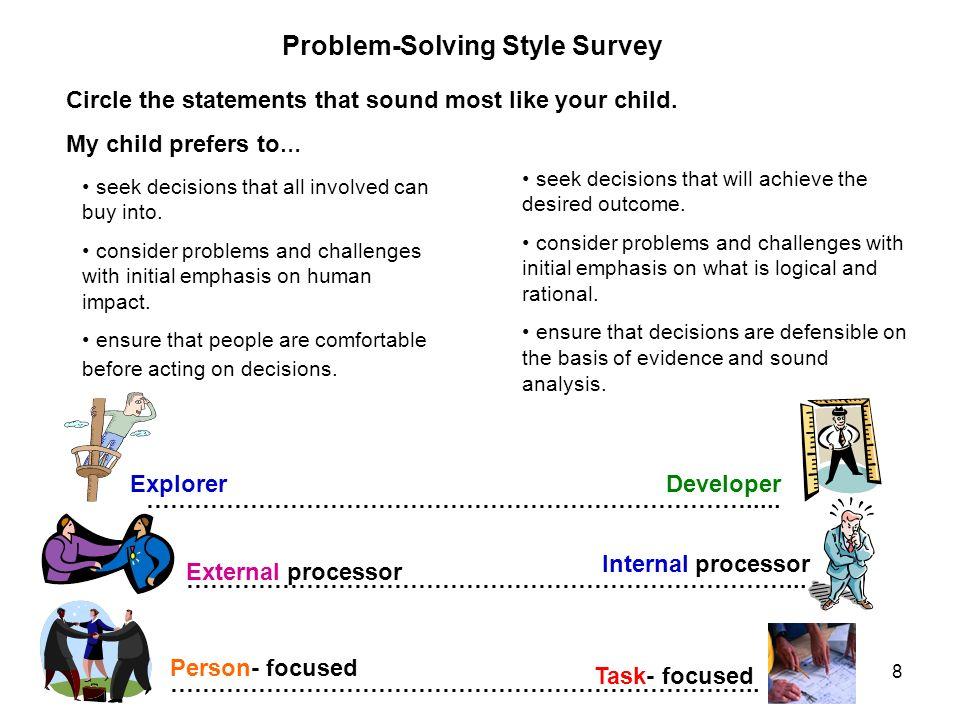 Problem-Solving Style Survey