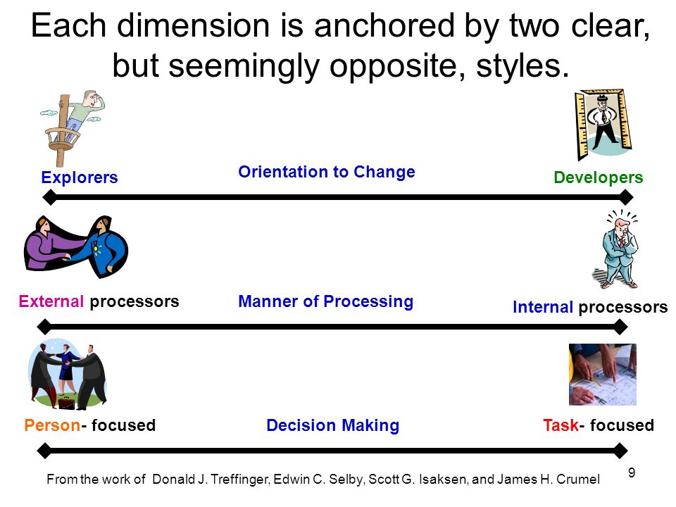 Each dimension is anchored by two clear, but seemingly opposite, styles.