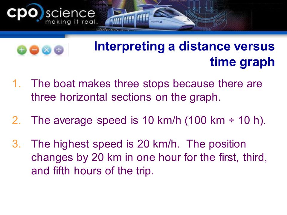 Interpreting a distance versus time graph