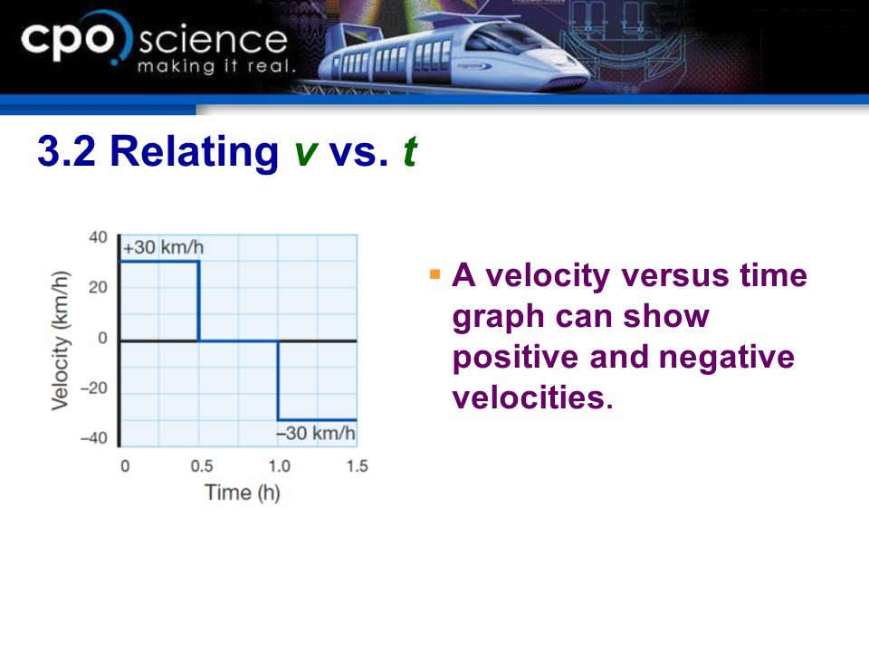 3.2 Relating v vs. t A velocity versus time graph can show positive and negative velocities.