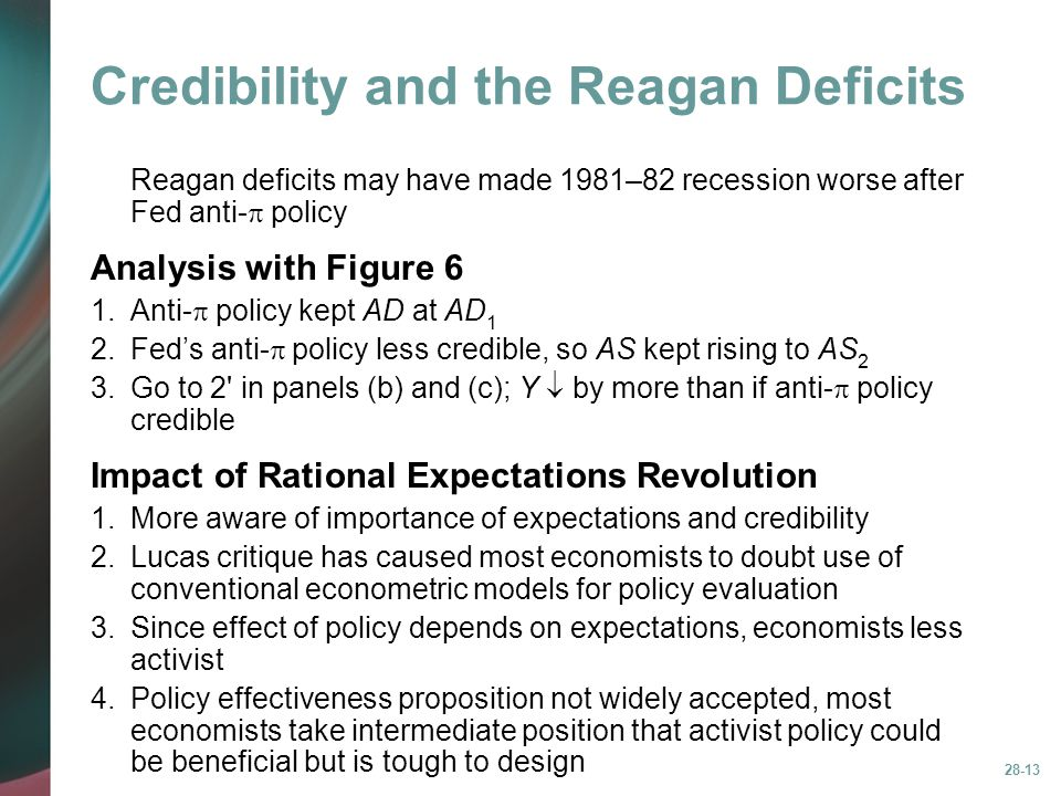 Credibility and the Reagan Deficits