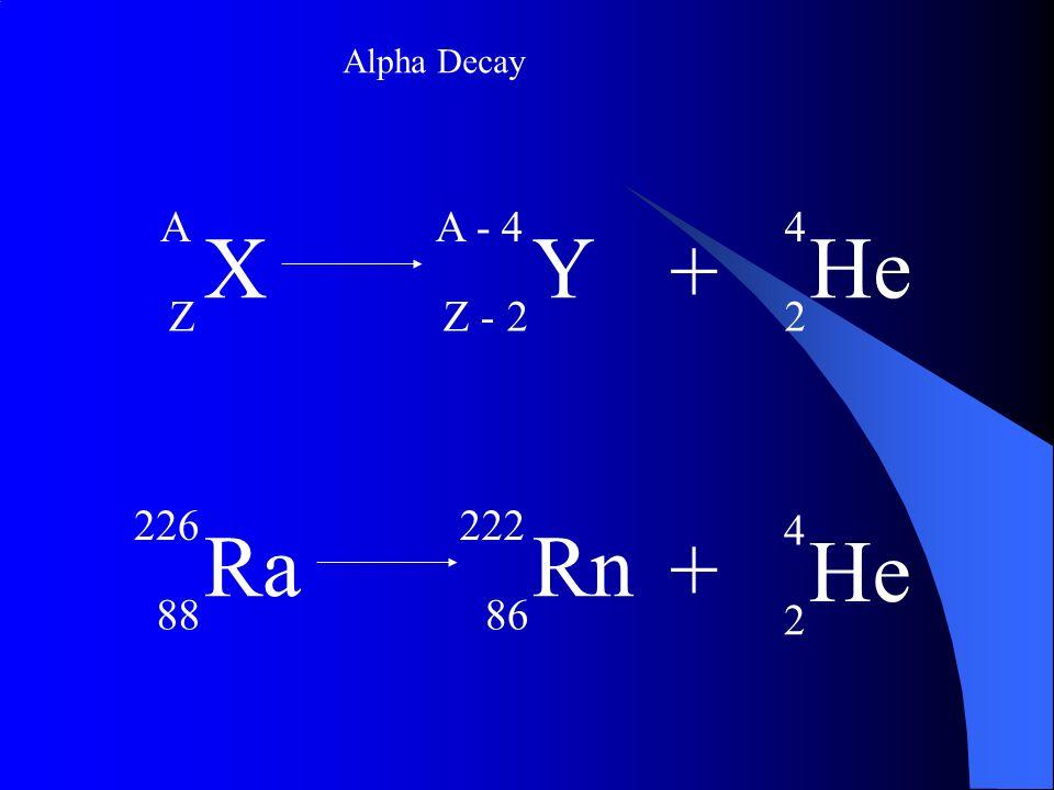 Alpha Decay X A Z Y A - 4 Z - 2 + He 4 2 Ra 226 88 Rn 222 86 + He 4 2