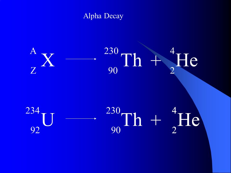 Alpha Decay X A Z + Th He 4 2 He 4 2 U Th