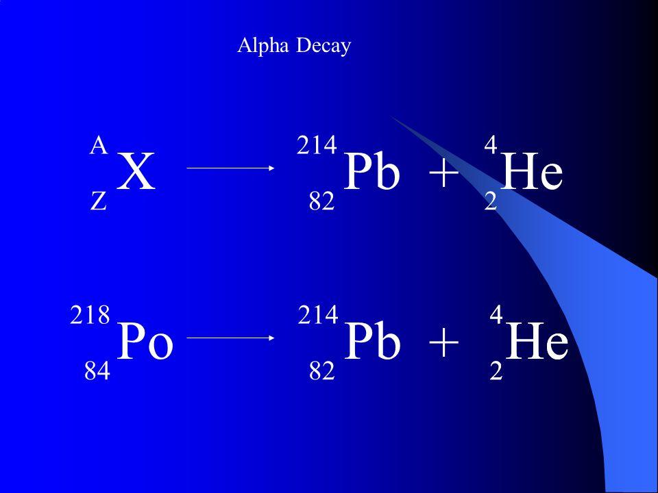 Alpha Decay X A Z + Pb 214 82 He 4 2 He 4 2 + Pb 214 82 Po 218 84