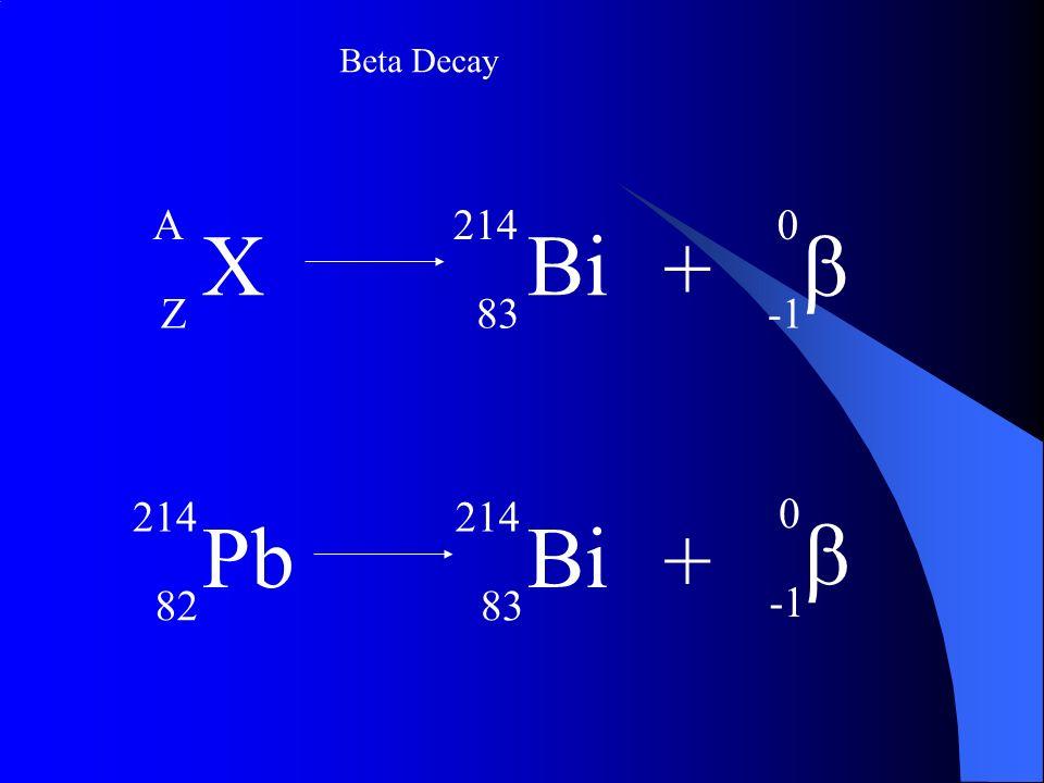 Beta Decay X A Z Bi 214 83 + b -1 Pb 214 82 Bi 83 + b -1