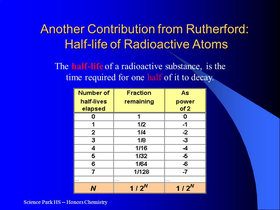 Another Contribution from Rutherford: Half-life of Radioactive Atoms