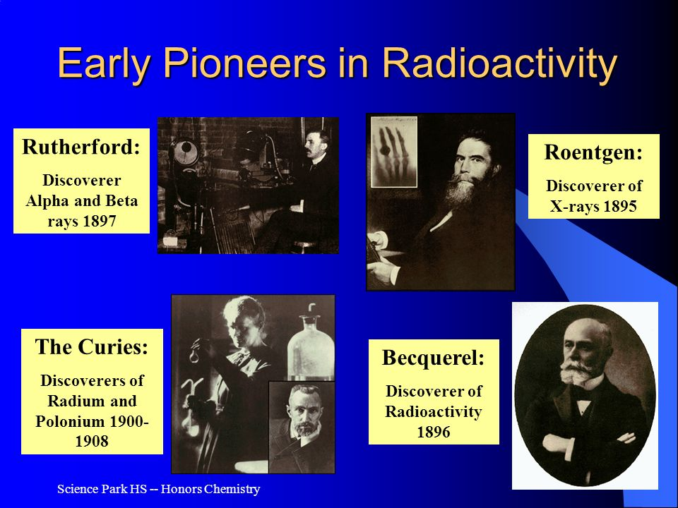 Early Pioneers in Radioactivity