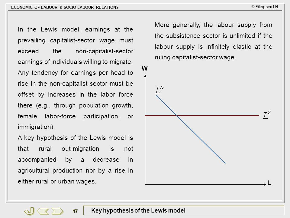 Key hypothesis of the Lewis model