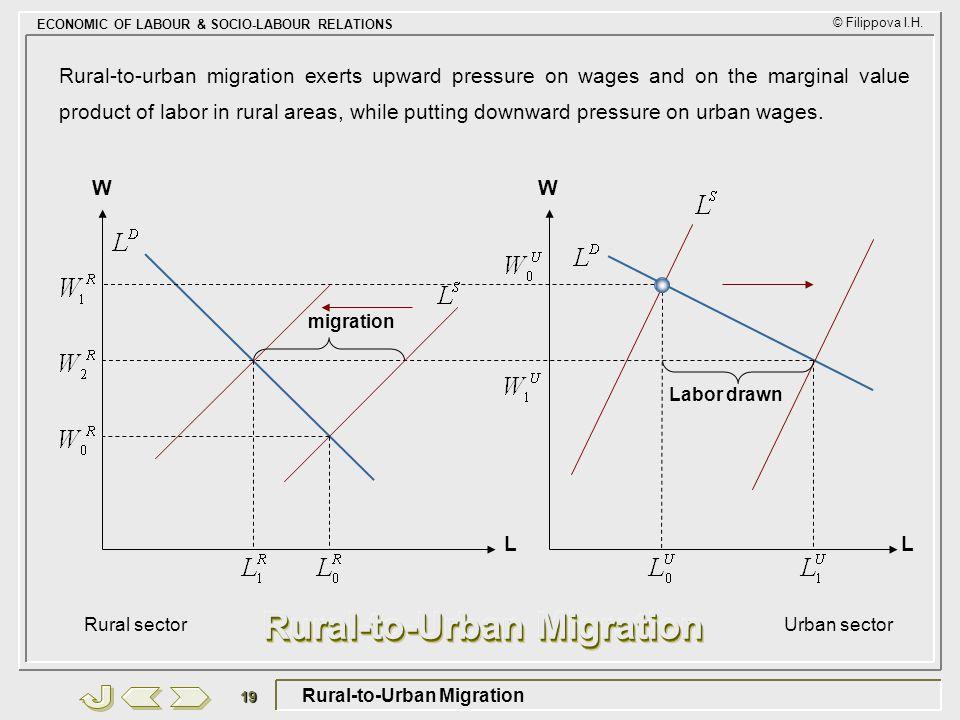 Rural-to-Urban Migration