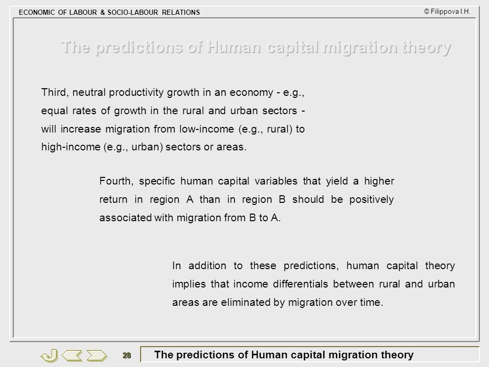 The predictions of Human capital migration theory