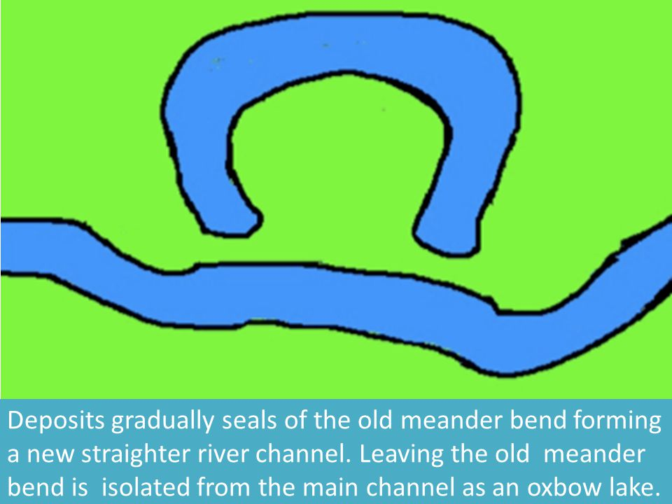 Deposits gradually seals of the old meander bend forming a new straighter river channel.