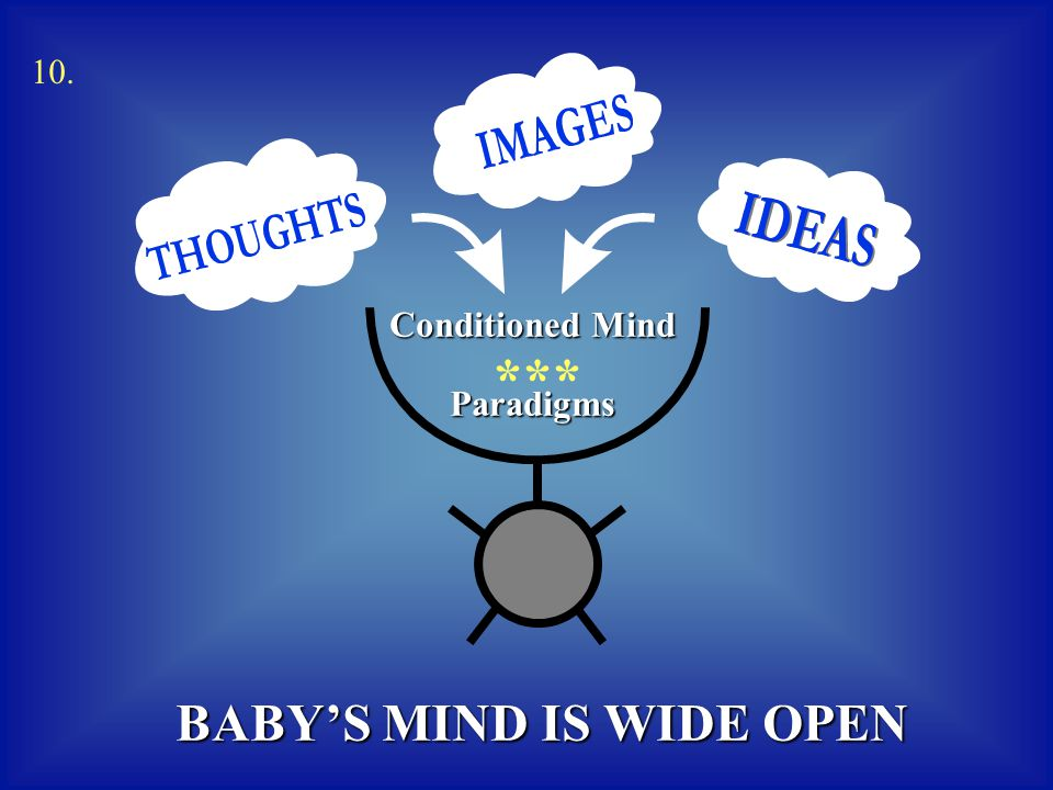 10. Conditioned Mind Paradigms *** BABY'S MIND IS WIDE OPEN