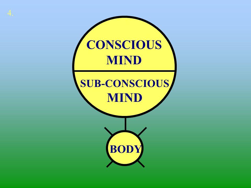 4. CONSCIOUS MIND SUB-CONSCIOUS MIND BODY