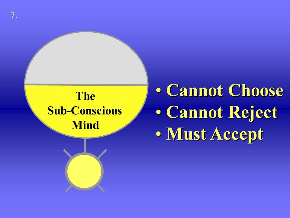 7. Cannot Choose Cannot Reject Must Accept The Sub-Conscious Mind