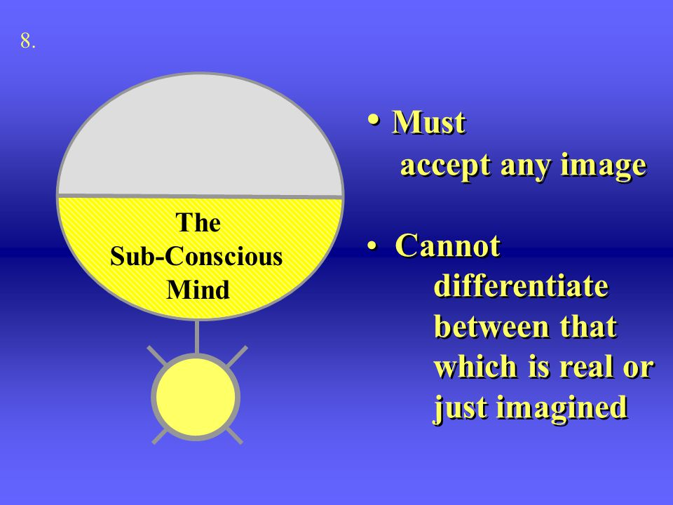 8. Must. accept any image. Cannot differentiate between that which is real or just imagined.