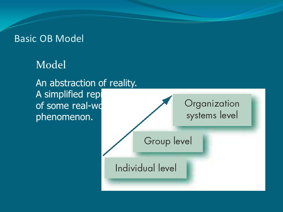 Basic OB Model Model. An abstraction of reality.