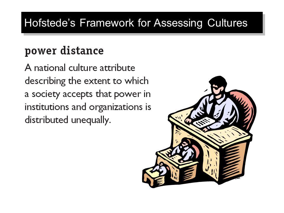 Hofstede's Framework for Assessing Cultures