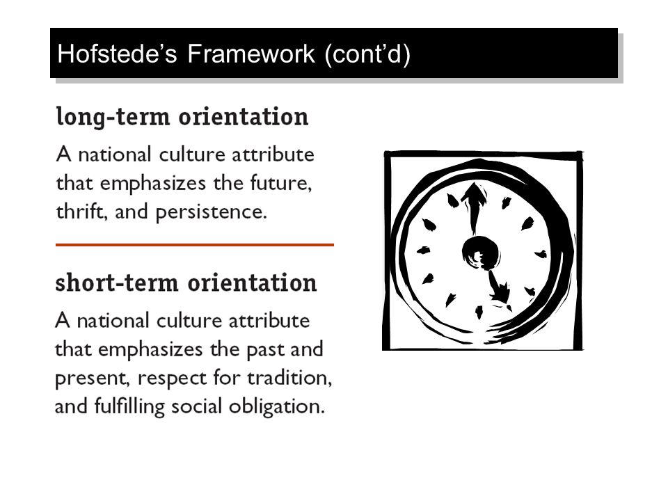 Hofstede's Framework (cont'd)