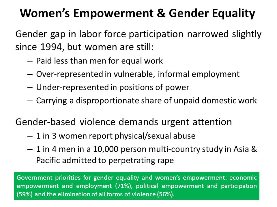 Women's Empowerment & Gender Equality
