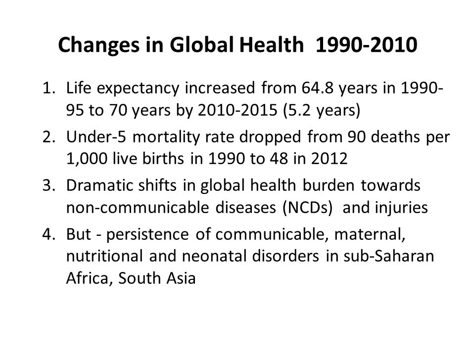 Changes in Global Health 1990-2010