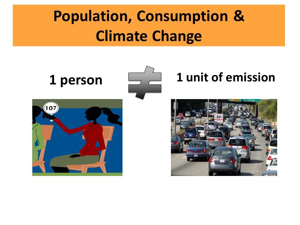 Population, Consumption & Climate Change