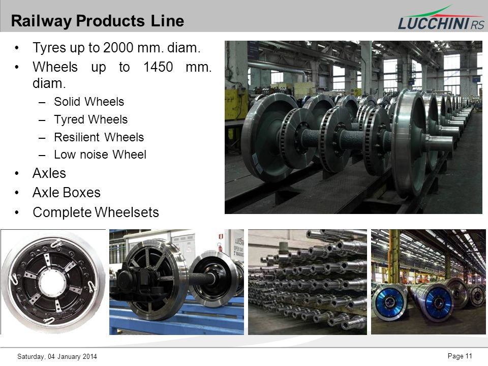 Railway Products Line Tyres up to 2000 mm. diam.
