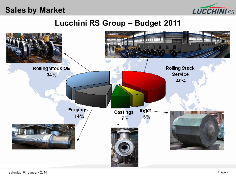 Lucchini RS Group – Budget 2011