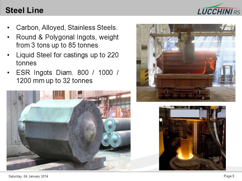 Steel Line Carbon, Alloyed, Stainless Steels.