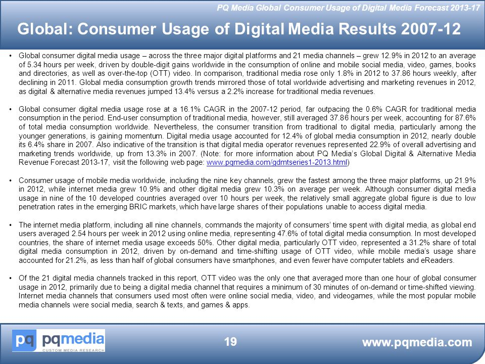 Global: Consumer Usage of Digital Media Results