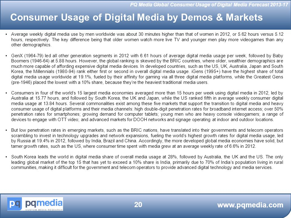 Consumer Usage of Digital Media by Demos & Markets