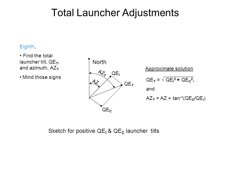 Total Launcher Adjustments