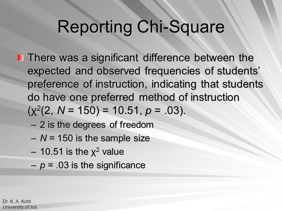 Reporting Chi-Square