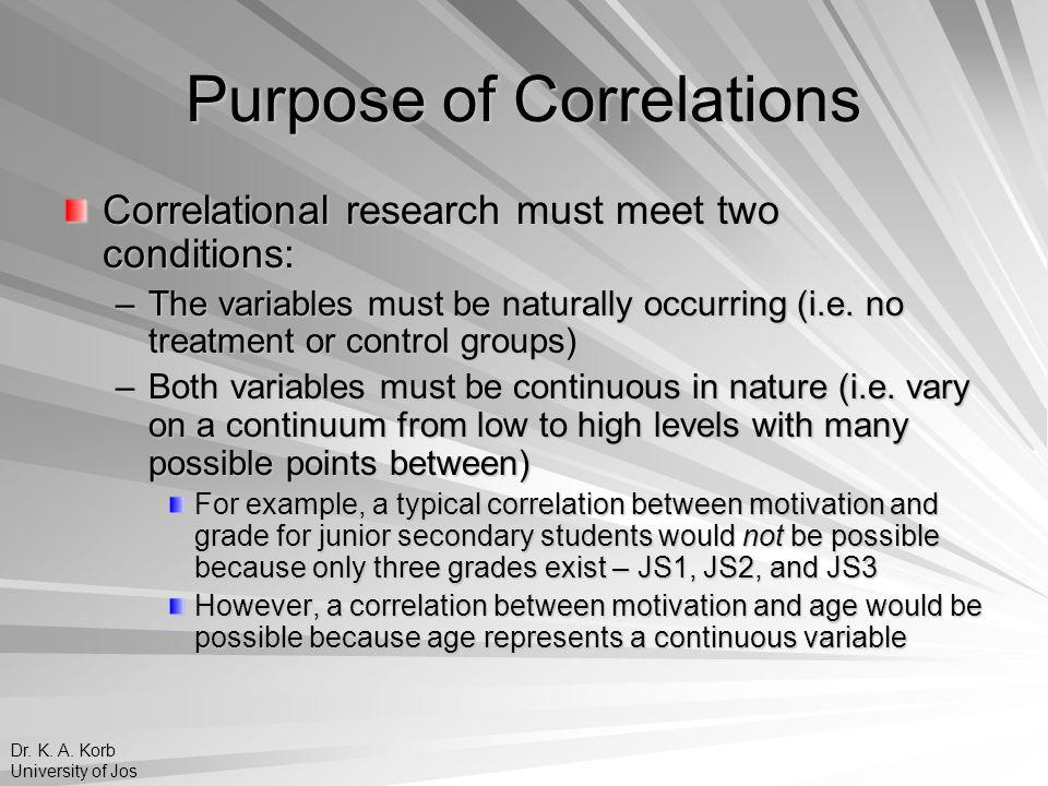 Purpose of Correlations