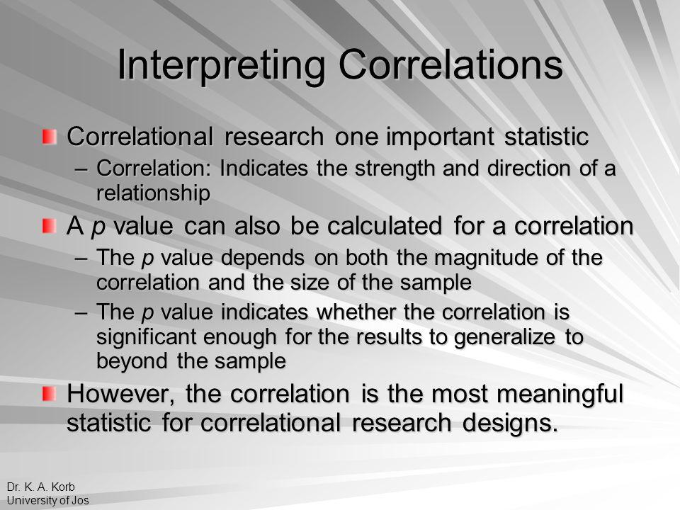 Interpreting Correlations