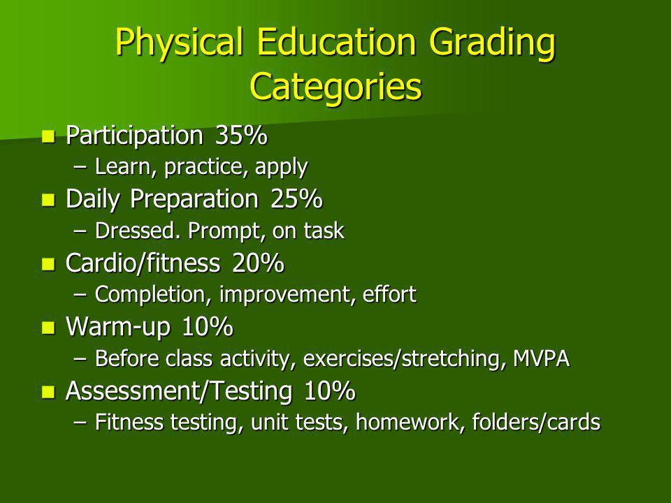 Physical Education Grading Categories