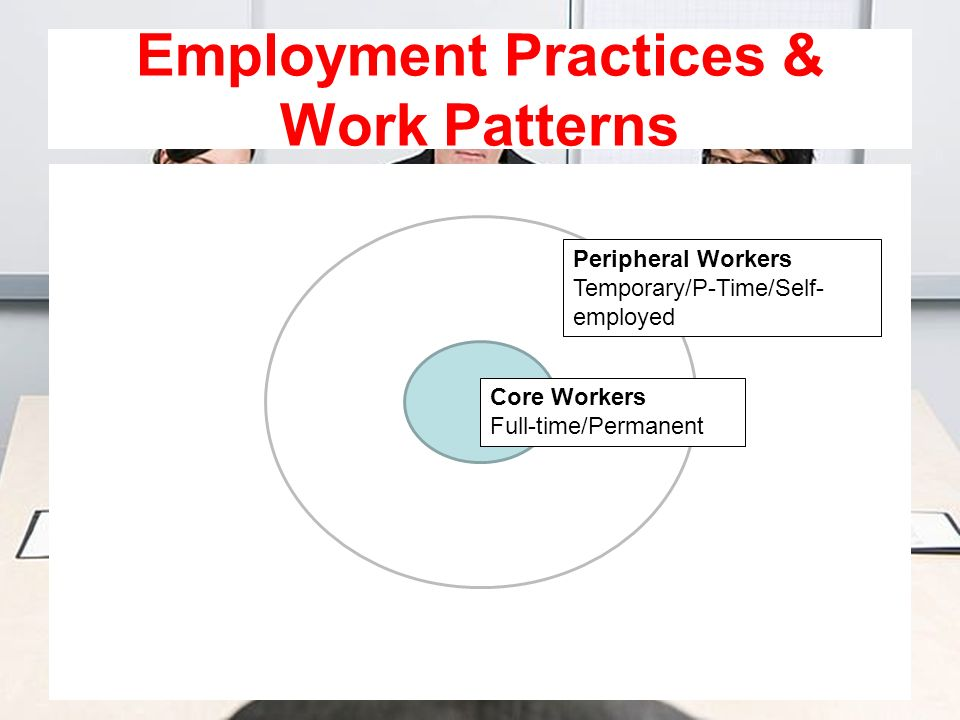 Employment Practices & Work Patterns