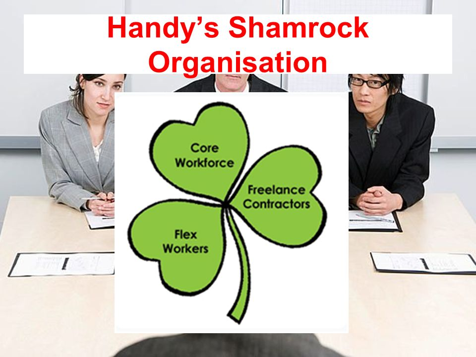 Handy's Shamrock Organisation